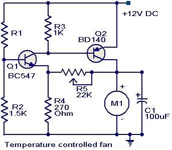 Temperature Controlled Dc Fan